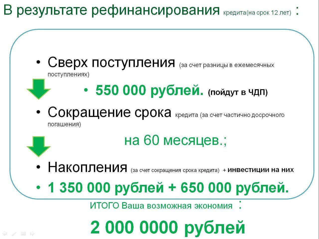 екапуста рефинансирование займов
